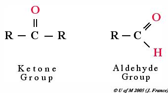 Ketones & Aldehydes