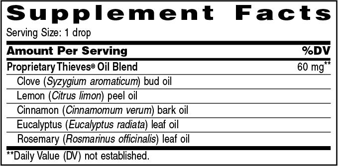 Thieves ingredients list