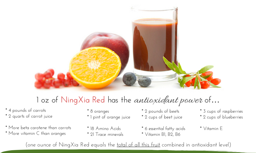 1oz-of-ningxia-red